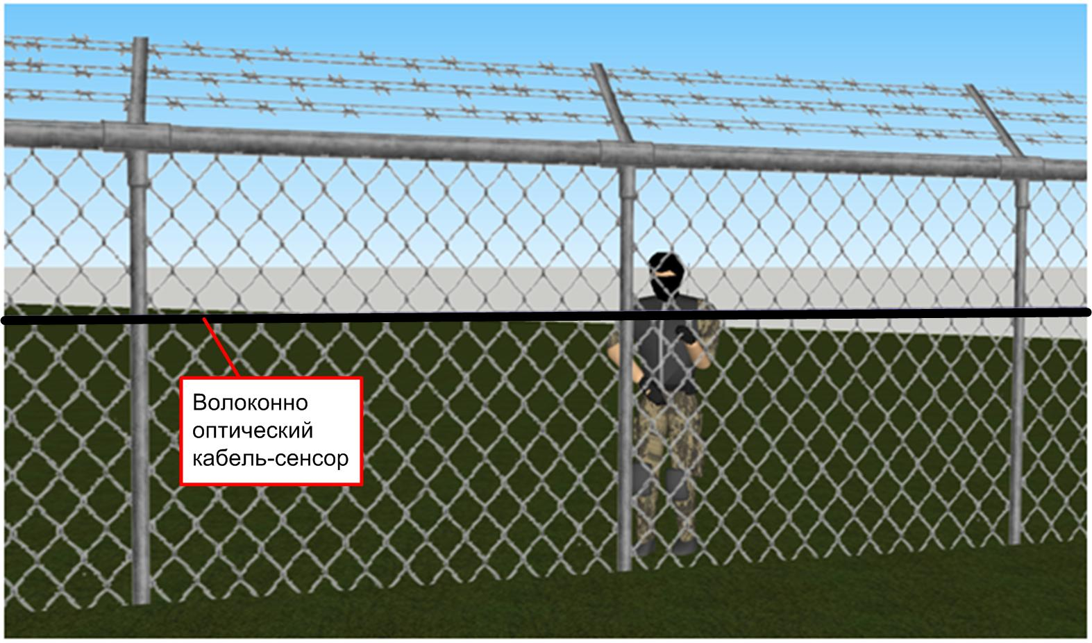 Монтаж волоконно оптического сенора системы охраны периметра СВМ-1 на легкое ограждение